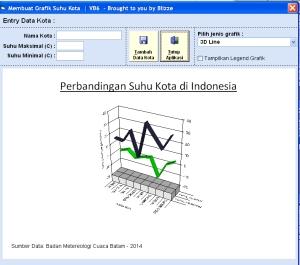 grafik-suhu-kota-3